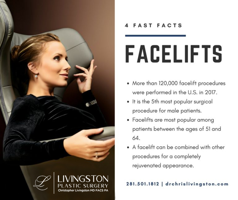 facelift infographic